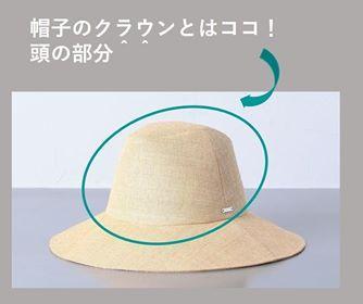 帽子のクラウンとはココ
